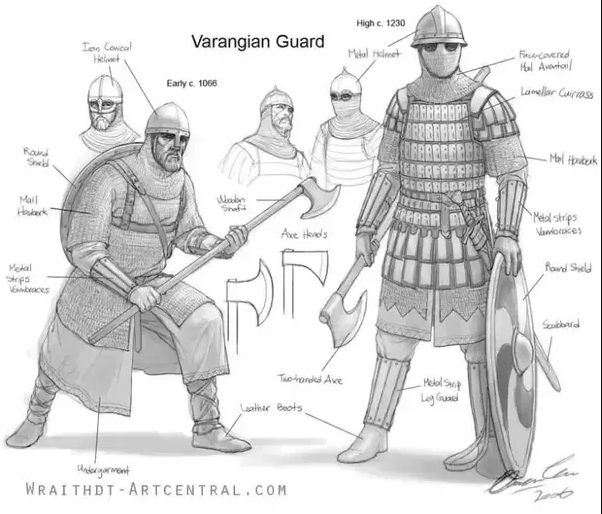 What Did Viking Warriors Wear In Order To Stay Warm In Those Cold North Winters About History